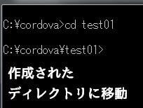 cdコマンドでプロジェクトに移動