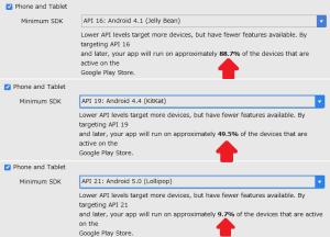 AndroidのOSバージョン別実行できるユーザー割合